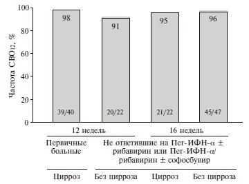 Результаты исследования SURVEYOR-II (часть 3)